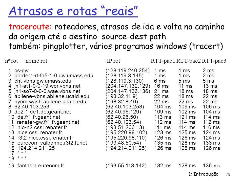 Atrasos e rotas reais 1: Introdução 78 1 cs-gw (128.119.240.254)1 ms1 ms2 ms 2 border1-rt-fa5-1-0.gw.umass.edu (128.119.3.145) 1 ms1 ms 2 ms 3 cht-vbn