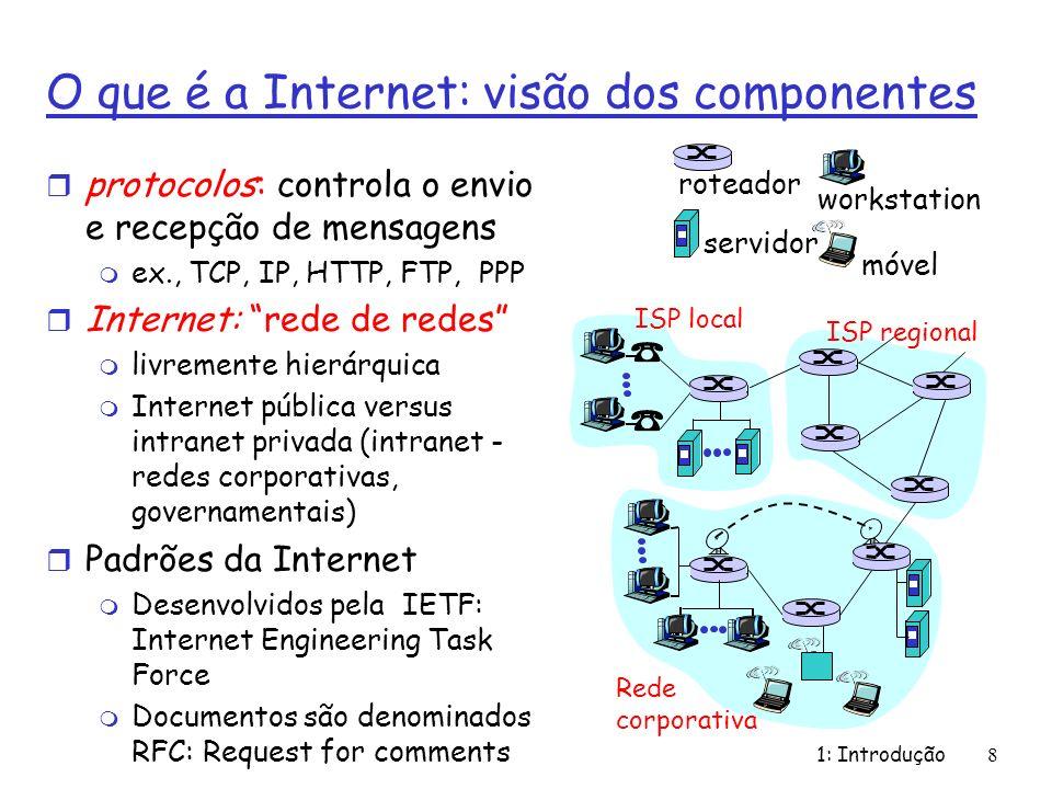 O que é a Internet: visão dos componentes r protocolos: controla o envio e recepção de mensagens m ex., TCP, IP, HTTP, FTP, PPP r Internet: rede de re