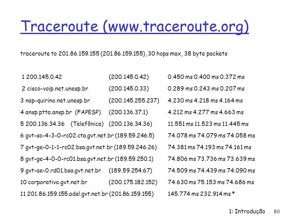 Traceroute (www.traceroute.org) traceroute to 201.86.159.155 (201.86.159.155), 30 hops max, 38 byte packets 1 200.145.0.42 (200.145.0.42) 0.450 ms 0.400 ms 0.372 ms 2 cisco-voip.net.unesp.br (200.145.0.33) 0.289 ms 0.243 ms 0.207 ms 3 nap-quirino.net.unesp.br (200.145.255.237) 4.230 ms 4.218 ms 4.164 ms 4 ansp.ptta.ansp.br (FAPESP)(200.136.37.1) 4.212 ms 4.277 ms 4.663 ms 5 200.136.34.36 (Telefônica)(200.136.34.36) 11.551 ms 11.523 ms 11.445 ms 6 gvt-so-4-3-0-rc02.cta.gvt.net.br (189.59.246.5) 74.078 ms 74.079 ms 74.058 ms 7 gvt-ge-0-1-1-rc02.bsa.gvt.net.br (189.59.246.26) 74.381 ms 74.193 ms 74.161 ms 8 gvt-ge-4-0-0-rc01.bsa.gvt.net.br (189.59.250.1) 74.806 ms 73.736 ms 73.639 ms 9 gvt-ae-0.rd01.bsa.gvt.net.br (189.59.254.67) 74.509 ms 74.439 ms 74.090 ms 10 corporativo.gvt.net.br (200.175.182.152) 74.630 ms 75.153 ms 74.686 ms 11 201.86.159.155.adsl.gvt.net.br (201.86.159.155) 145.774 ms 232.914 ms * 1: Introdução 80