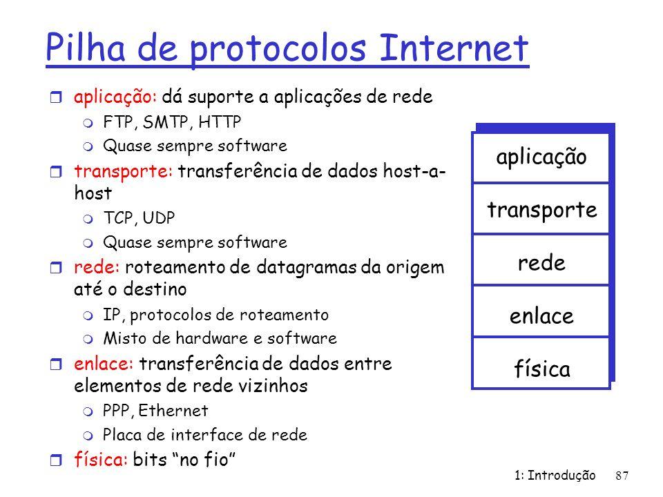 Pilha de protocolos Internet r aplicação: dá suporte a aplicações de rede m FTP, SMTP, HTTP m Quase sempre software r transporte: transferência de dad