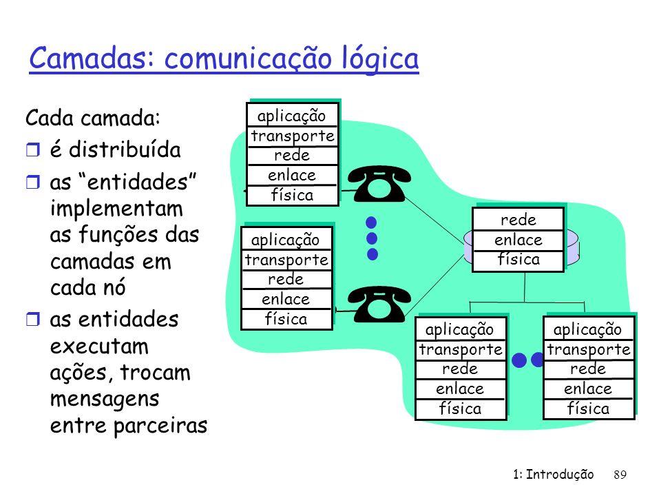 Camadas: comunicação lógica Cada camada: r é distribuída r as entidades implementam as funções das camadas em cada nó r as entidades executam ações, t
