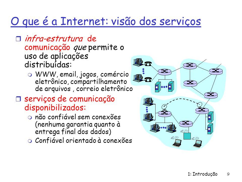 O que é a Internet: visão dos serviços r infra-estrutura de comunicação que permite o uso de aplicações distribuídas: m WWW, email, jogos, comércio el