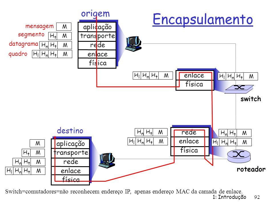 Encapsulamento 1: Introdução 92 mensagem segmento datagrama quadro origem aplicação transporte rede enlace física HtHt HnHn HlHl M HtHt HnHn M HtHt M