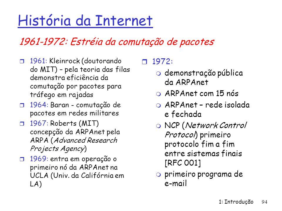 História da Internet r 1961: Kleinrock (doutorando do MIT) – pela teoria das filas demonstra eficiência da comutação por pacotes para tráfego em rajad