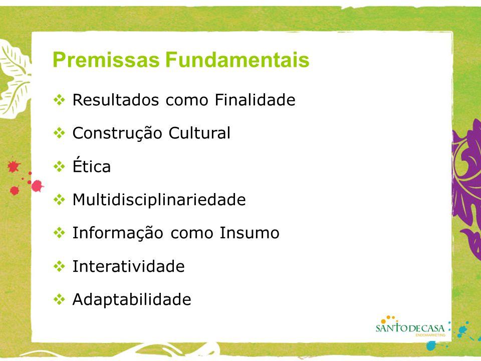Premissas Fundamentais Resultados como Finalidade Construção Cultural Ética Multidisciplinariedade Informação como Insumo Interatividade Adaptabilidade