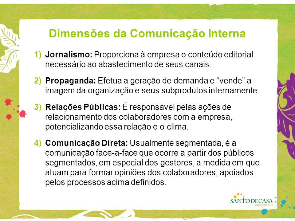 Dimensões da Comunicação Interna 1)Jornalismo: Proporciona à empresa o conteúdo editorial necessário ao abastecimento de seus canais.