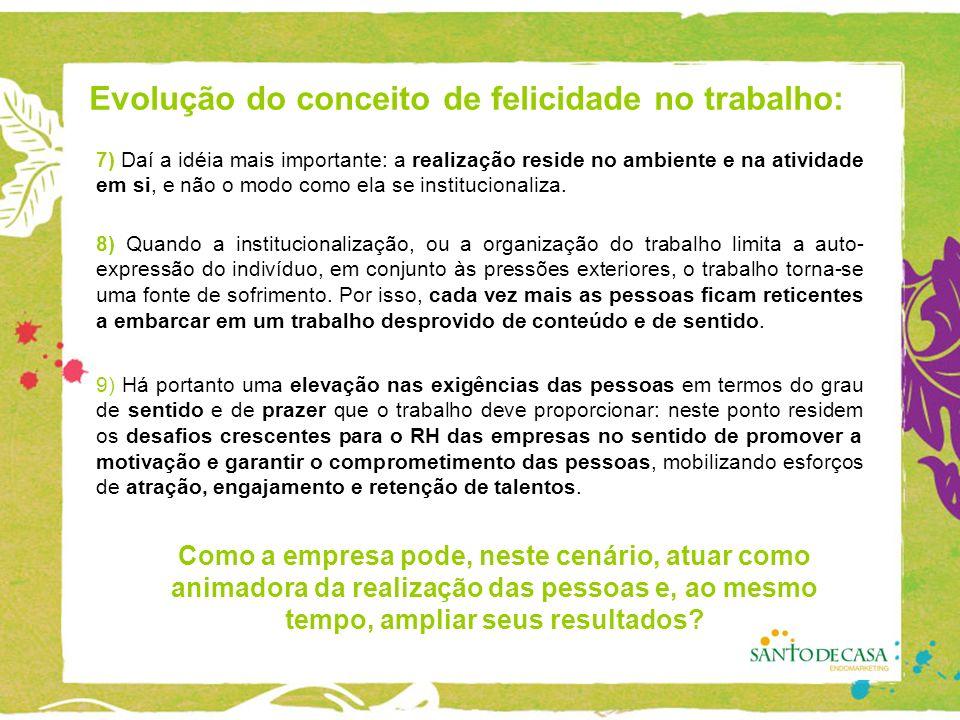 Desafio Empresarial Contemporâneo: O Engajamento da Força de Trabalho FONTE: Towers Perrin, consultoria com 70 anos de atuação, presente em 24 países atendendo 75% das 500 maiores empresas do Mundo, em pesquisa de 2006 com 90 mil pessoas de 1000 empresas em 18 países, dentre eles o Brasil – www.towersperrin.com.