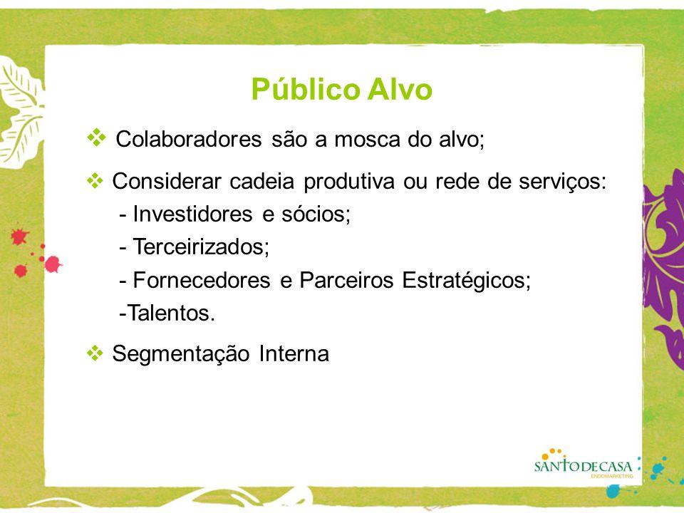 Público Alvo Colaboradores são a mosca do alvo; Considerar cadeia produtiva ou rede de serviços: - Investidores e sócios; - Terceirizados; - Fornecedores e Parceiros Estratégicos; -Talentos.