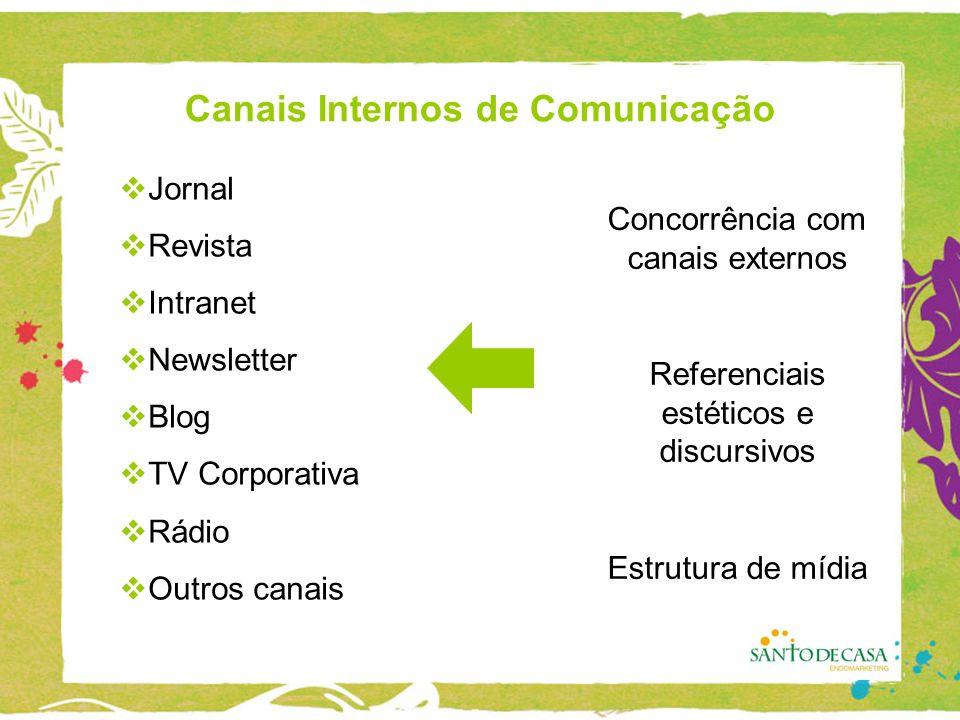 Canais Internos de Comunicação Jornal Revista Intranet Newsletter Blog TV Corporativa Rádio Outros canais Concorrência com canais externos Referenciais estéticos e discursivos Estrutura de mídia