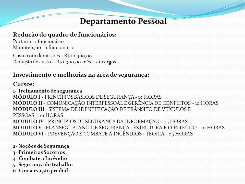 Departamento Pessoal Redução do quadro de funcionários : Portaria - 1 funcionário Manutenção – 1 funcionário Custo com demissões - R$ 10.400,00 Reduçã