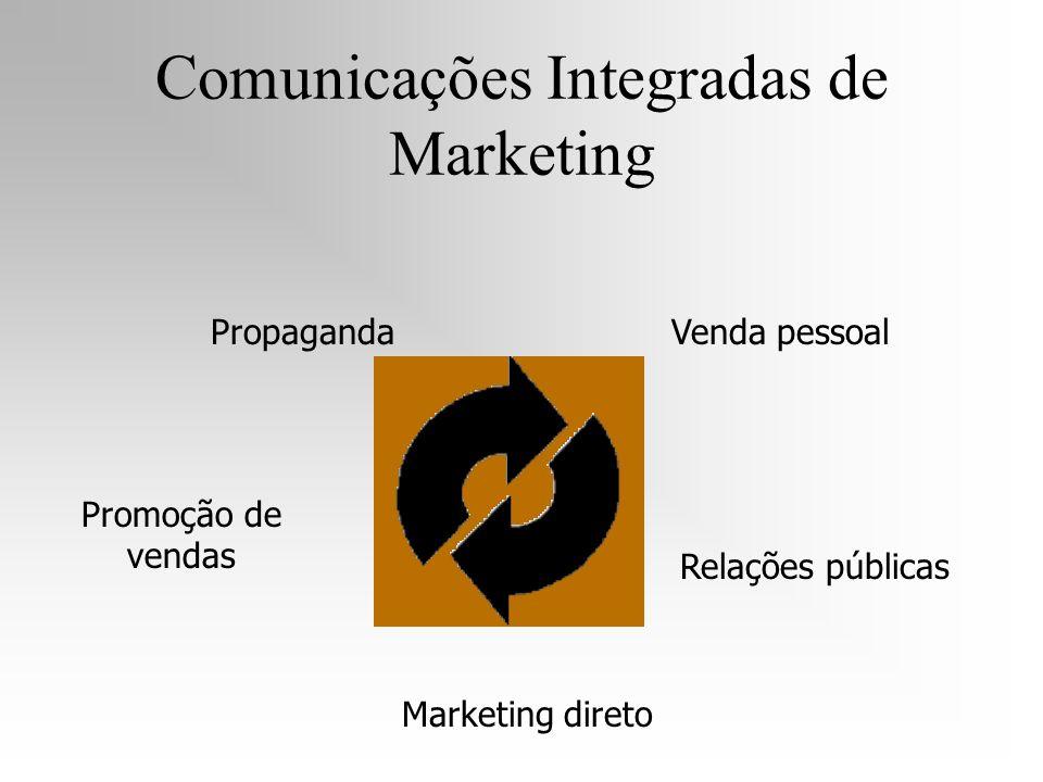 Comunicações Integradas de Marketing Venda pessoal Relações públicas Marketing direto Promoção de vendas Propaganda