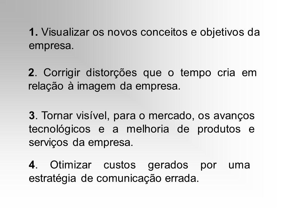 1. Visualizar os novos conceitos e objetivos da empresa. 2. Corrigir distorções que o tempo cria em relação à imagem da empresa. 3. Tornar visível, pa