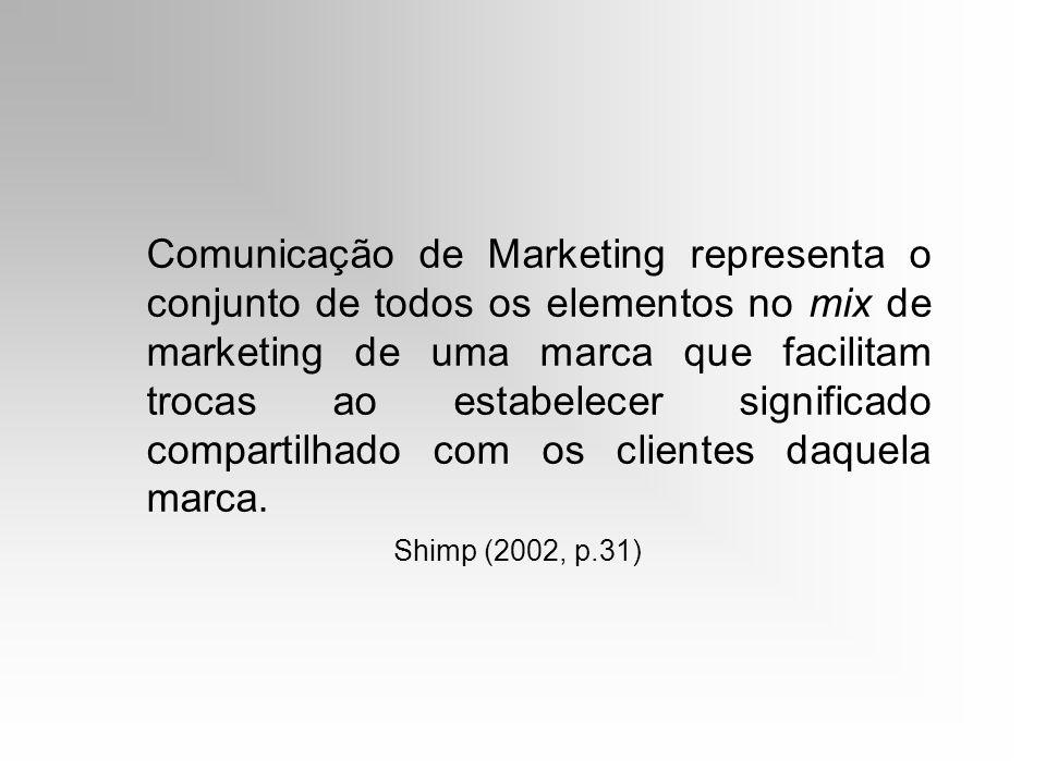 Comunicação de Marketing representa o conjunto de todos os elementos no mix de marketing de uma marca que facilitam trocas ao estabelecer significado