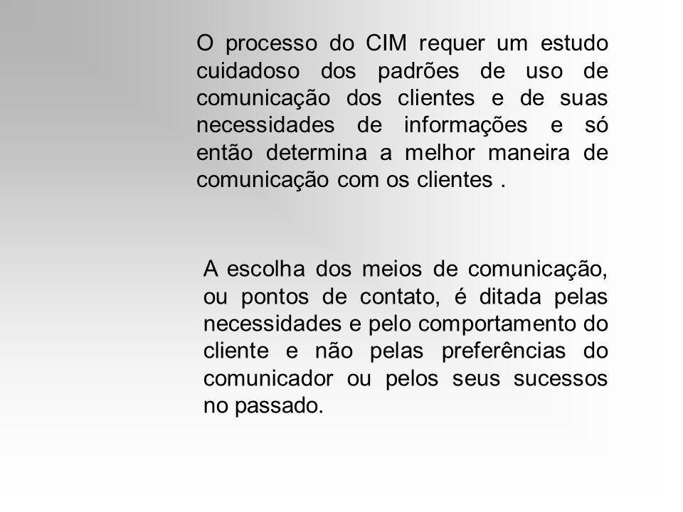 O processo do CIM requer um estudo cuidadoso dos padrões de uso de comunicação dos clientes e de suas necessidades de informações e só então determina