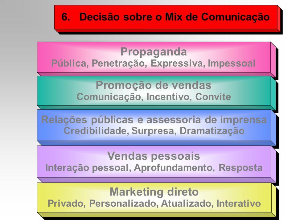 6. Decisão sobre o Mix de Comunicação Propaganda Pública, Penetração, Expressiva, Impessoal Propaganda Pública, Penetração, Expressiva, Impessoal Prom