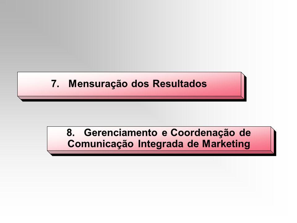 7. Mensuração dos Resultados 8. Gerenciamento e Coordenação de Comunicação Integrada de Marketing 8. Gerenciamento e Coordenação de Comunicação Integr