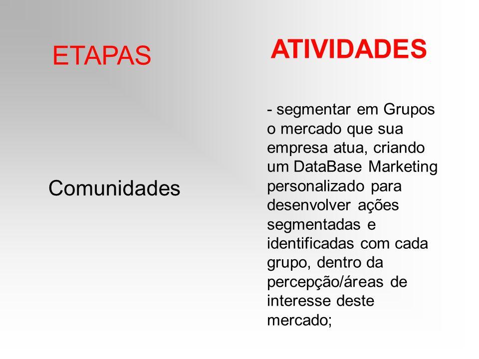 ETAPAS ATIVIDADES Comunidades - segmentar em Grupos o mercado que sua empresa atua, criando um DataBase Marketing personalizado para desenvolver ações