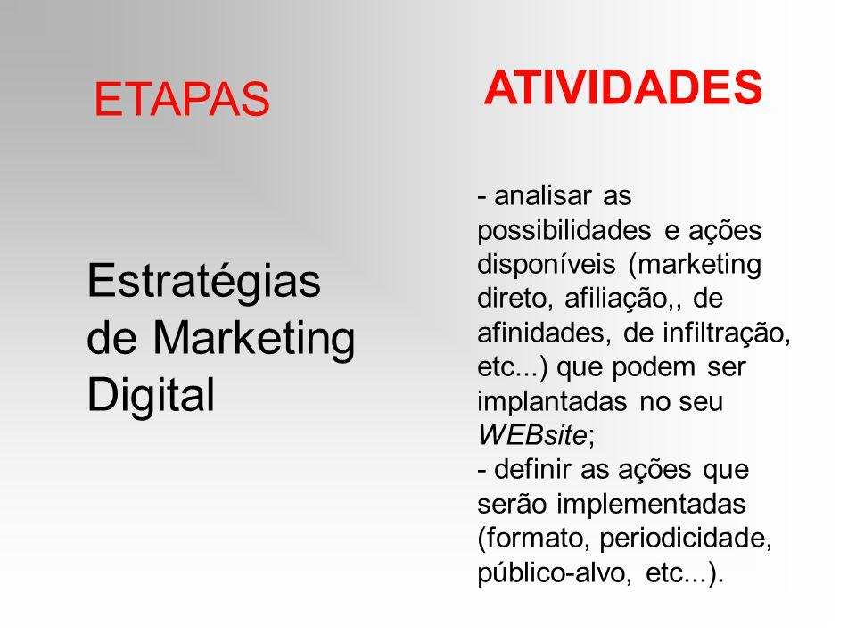 ETAPAS ATIVIDADES Estratégias de Marketing Digital - analisar as possibilidades e ações disponíveis (marketing direto, afiliação,, de afinidades, de i
