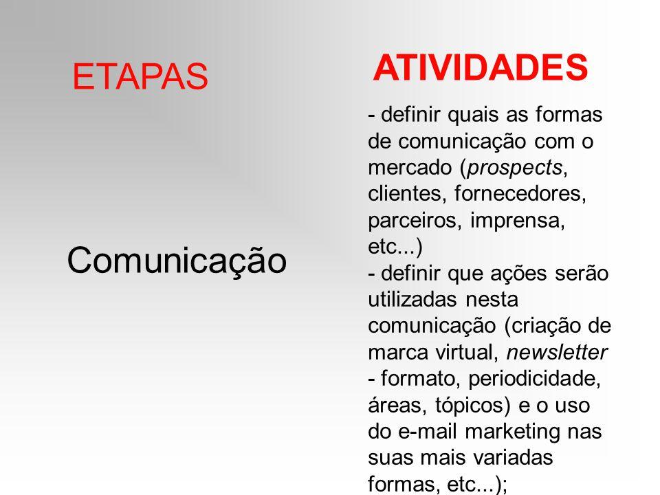 ETAPAS ATIVIDADES Comunicação - definir quais as formas de comunicação com o mercado (prospects, clientes, fornecedores, parceiros, imprensa, etc...)