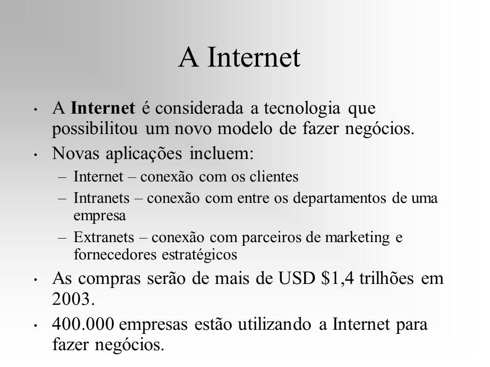 A Internet A Internet é considerada a tecnologia que possibilitou um novo modelo de fazer negócios. Novas aplicações incluem: –Internet – conexão com