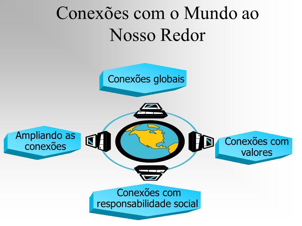 Conexões com o Mundo ao Nosso Redor Conexões globais Conexões com valores Conexões com responsabilidade social Ampliando as conexões