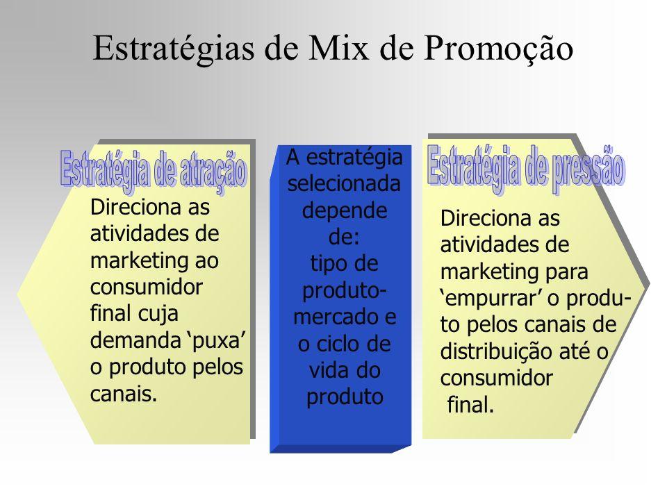 Direciona as atividades de marketing ao consumidor final cuja demanda puxa o produto pelos canais. A estratégia selecionada depende de: tipo de produt