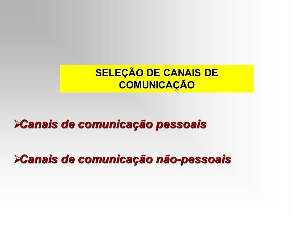 SELEÇÃO DE CANAIS DE COMUNICAÇÃO Canais de comunicação pessoais Canais de comunicação pessoais Canais de comunicação não-pessoais Canais de comunicaçã