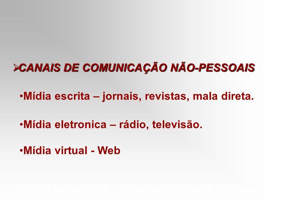 CANAIS DE COMUNICAÇÃO NÃO-PESSOAIS CANAIS DE COMUNICAÇÃO NÃO-PESSOAIS Mídia escrita – jornais, revistas, mala direta. Mídia eletronica – rádio, televi
