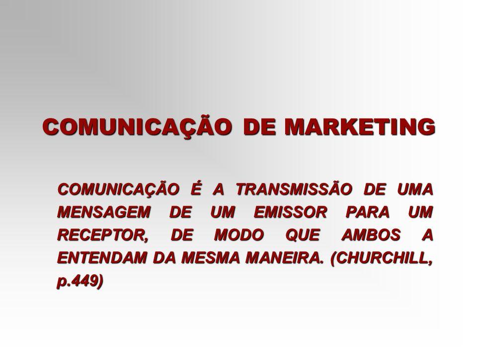 COMUNICAÇÃO DE MARKETING COMUNICAÇÃO É A TRANSMISSÃO DE UMA MENSAGEM DE UM EMISSOR PARA UM RECEPTOR, DE MODO QUE AMBOS A ENTENDAM DA MESMA MANEIRA. (C