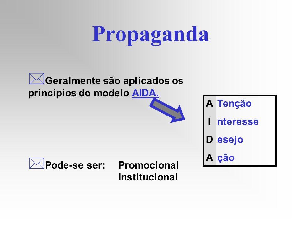 Propaganda * Geralmente são aplicados os princípios do modelo AIDA. * Pode-se ser: Promocional Institucional AIDAAIDA Tenção nteresse esejo ção