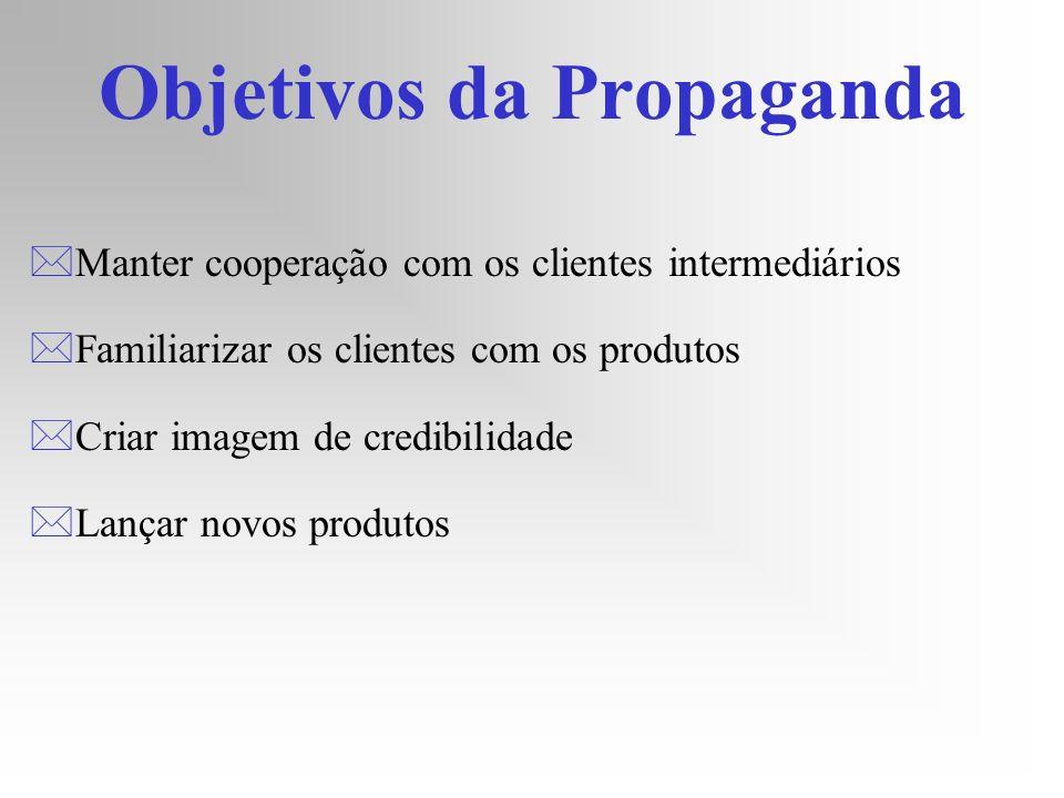 Objetivos da Propaganda *Manter cooperação com os clientes intermediários *Familiarizar os clientes com os produtos *Criar imagem de credibilidade *La