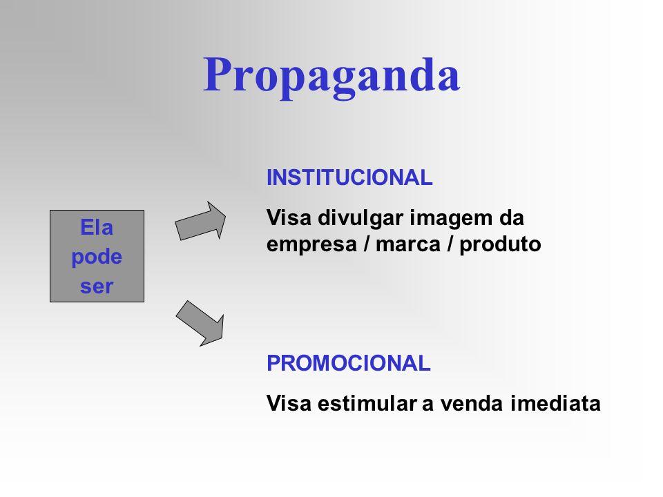 Propaganda Ela pode ser INSTITUCIONAL Visa divulgar imagem da empresa / marca / produto PROMOCIONAL Visa estimular a venda imediata