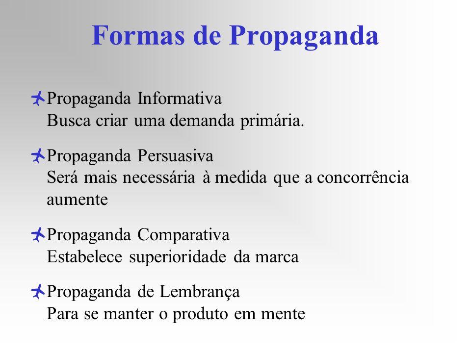 Formas de Propaganda Propaganda Informativa Busca criar uma demanda primária. Propaganda Persuasiva Será mais necessária à medida que a concorrência a