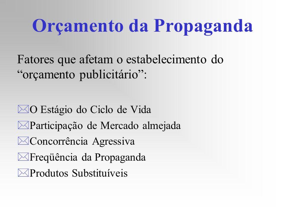 Orçamento da Propaganda Fatores que afetam o estabelecimento do orçamento publicitário: *O Estágio do Ciclo de Vida *Participação de Mercado almejada