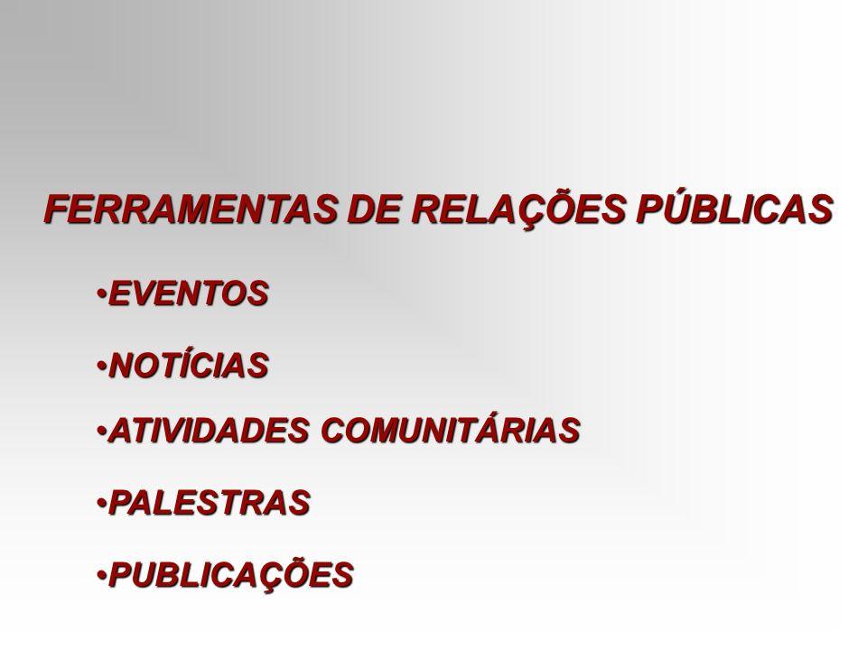 FERRAMENTAS DE RELAÇÕES PÚBLICAS EVENTOSEVENTOS NOTÍCIASNOTÍCIAS ATIVIDADES COMUNITÁRIASATIVIDADES COMUNITÁRIAS PALESTRASPALESTRAS PUBLICAÇÕESPUBLICAÇ