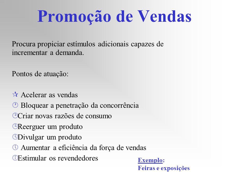 Promoção de Vendas Procura propiciar estímulos adicionais capazes de incrementar a demanda. Pontos de atuação: ¶ Acelerar as vendas · Bloquear a penet