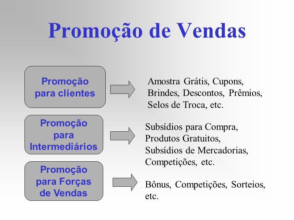 Promoção de Vendas Promoção para clientes Promoção para Intermediários Promoção para Forças de Vendas Amostra Grátis, Cupons, Brindes, Descontos, Prêm