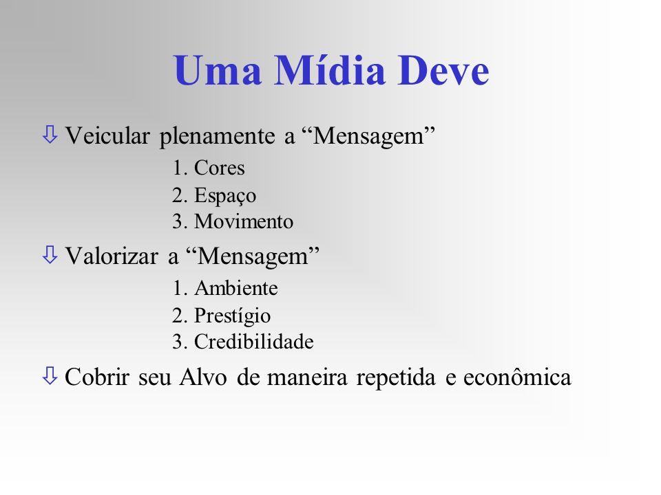 Uma Mídia Deve òVeicular plenamente a Mensagem 1. Cores 2. Espaço 3. Movimento òValorizar a Mensagem 1. Ambiente 2. Prestígio 3. Credibilidade òCobrir
