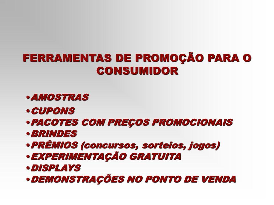 FERRAMENTAS DE PROMOÇÃO PARA O CONSUMIDOR AMOSTRASAMOSTRAS CUPONSCUPONS PACOTES COM PREÇOS PROMOCIONAISPACOTES COM PREÇOS PROMOCIONAIS BRINDESBRINDES