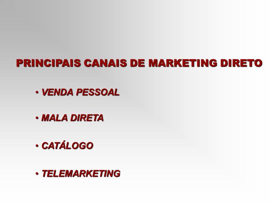 PRINCIPAIS CANAIS DE MARKETING DIRETO VENDA PESSOAL MALA DIRETA CATÁLOGO TELEMARKETING