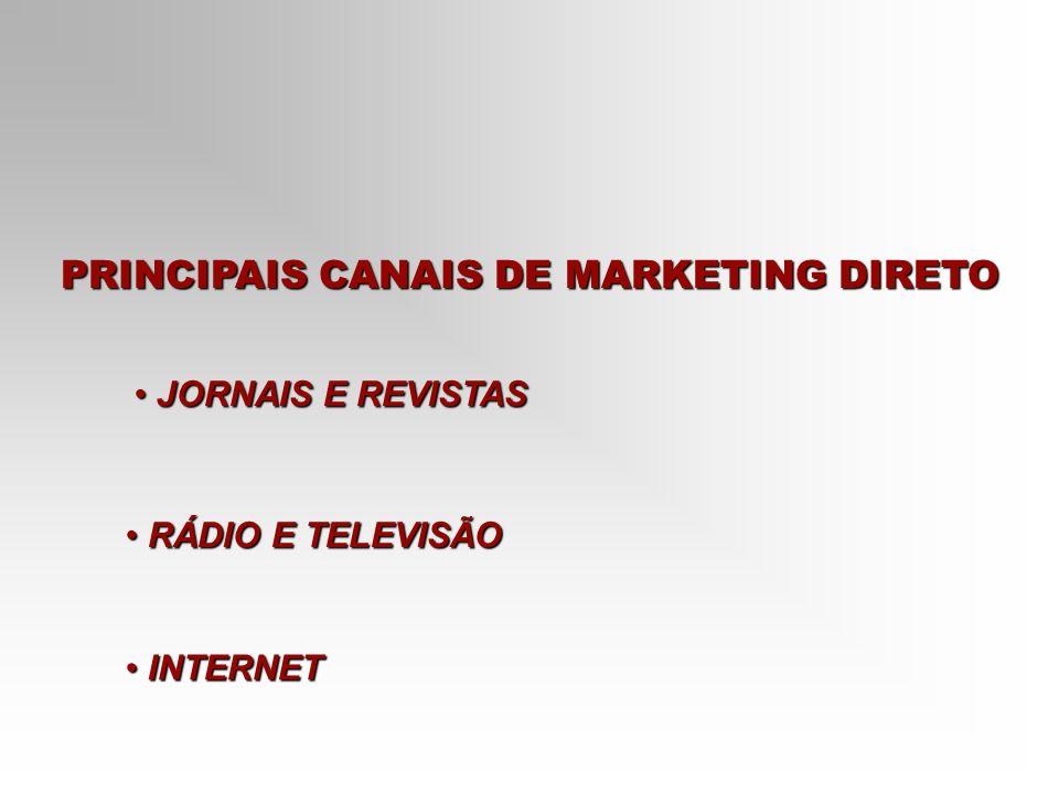 PRINCIPAIS CANAIS DE MARKETING DIRETO JORNAIS E REVISTAS RÁDIO E TELEVISÃO INTERNET