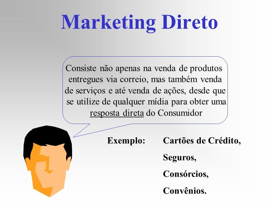 Marketing Direto Consiste não apenas na venda de produtos entregues via correio, mas também venda de serviços e até venda de ações, desde que se utili