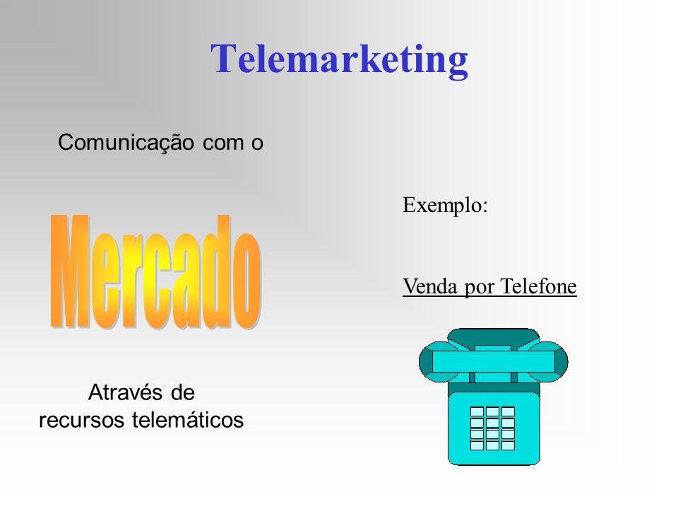 Telemarketing Comunicação com o Através de recursos telemáticos Exemplo: Venda por Telefone