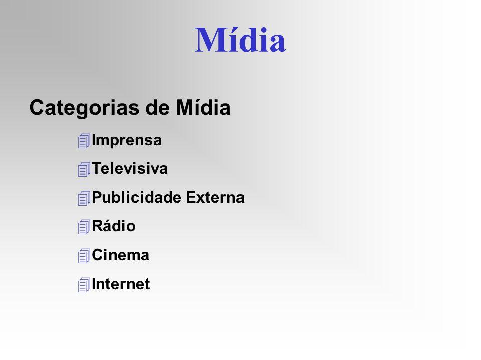 Mídia Categorias de Mídia 4Imprensa 4Televisiva 4Publicidade Externa 4Rádio 4Cinema 4Internet