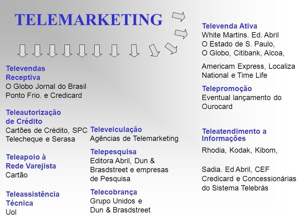 TELEMARKETING Televendas Receptiva O Globo Jornal do Brasil Ponto Frio. e Credicard Teleautorização de Crédito Cartões de Crédito, SPC Telecheque e Se