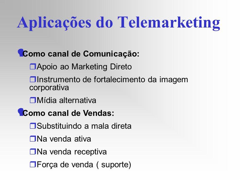 Aplicações do Telemarketing Como canal de Comunicação: rApoio ao Marketing Direto rInstrumento de fortalecimento da imagem corporativa rMídia alternat
