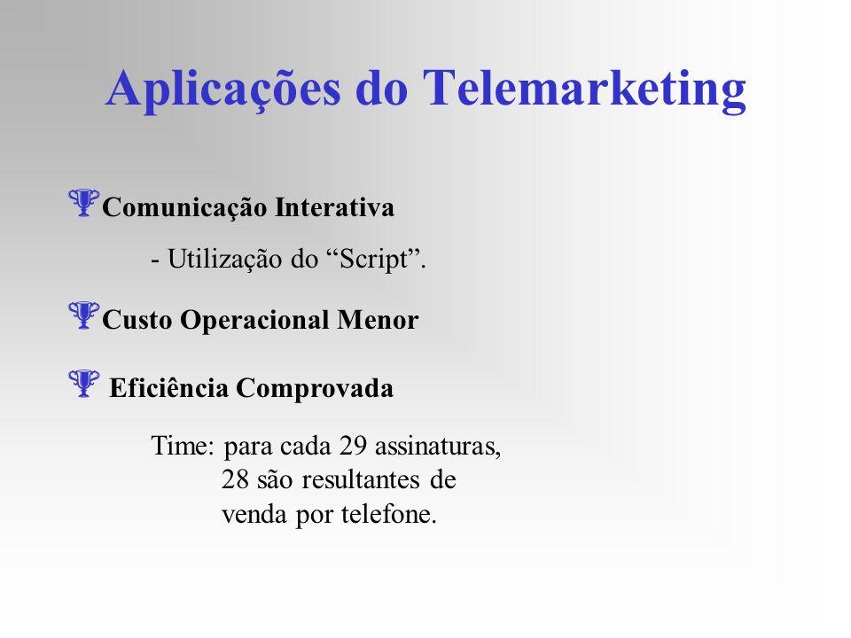 Aplicações do Telemarketing Comunicação Interativa - Utilização do Script. Custo Operacional Menor Eficiência Comprovada Time: para cada 29 assinatura