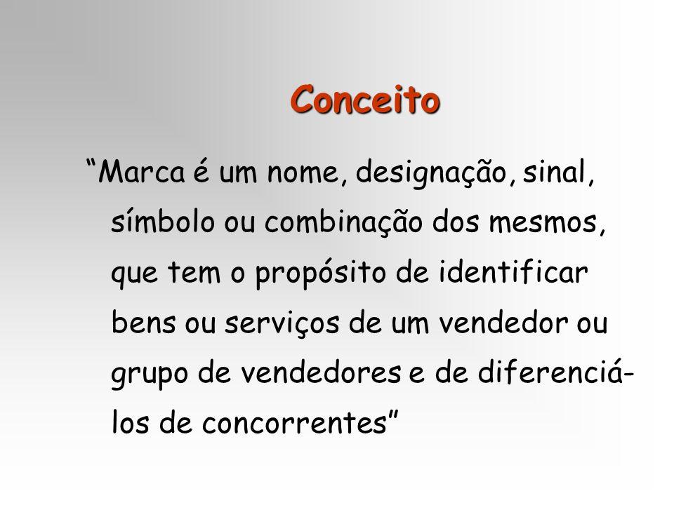 Conceito Marca é um nome, designação, sinal, símbolo ou combinação dos mesmos, que tem o propósito de identificar bens ou serviços de um vendedor ou g