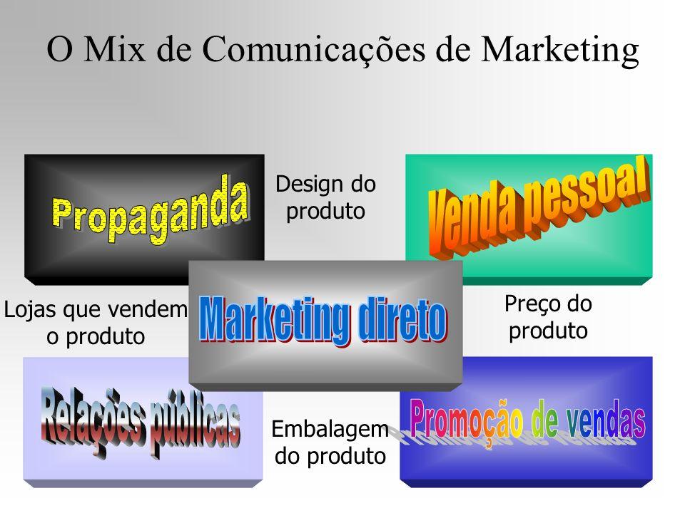 O Mix de Comunicações de Marketing Design do produto Preço do produto Embalagem do produto Lojas que vendem o produto