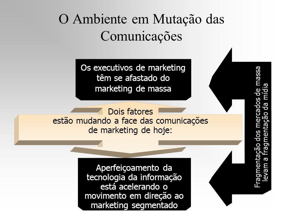 O Ambiente em Mutação das Comunicações Dois fatores estão mudando a face das comunicações de marketing de hoje: Aperfeiçoamento da tecnologia da infor